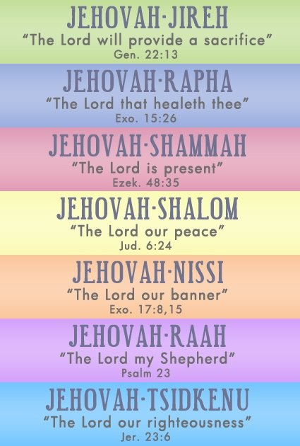 Jehovah is